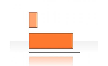Bar diagram 2.2.3.4