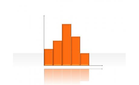 Bar diagram 2.2.3.7