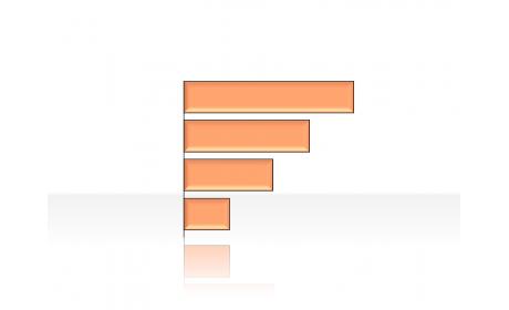 Bar diagram 2.2.3.9