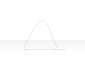 Curve Diagram 2.2.5.1