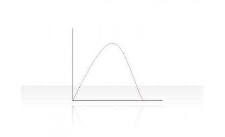 Curve Diagram 2.2.5.1