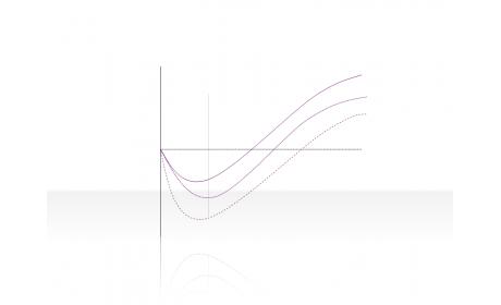 Curve Diagram 2.2.5.10