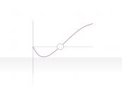 Curve Diagram 2.2.5.11