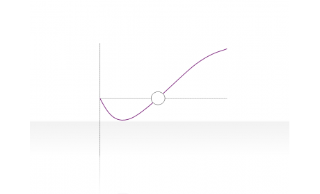 Curve Diagram 2.2.5.11