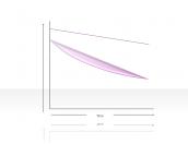 Curve Diagram 2.2.5.12