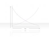 Curve Diagram 2.2.5.13