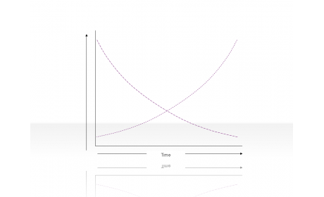 Curve Diagram 2.2.5.13