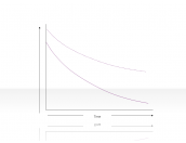 Curve Diagram 2.2.5.14