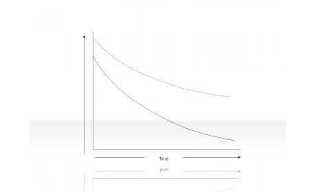 Curve Diagram 2.2.5.14