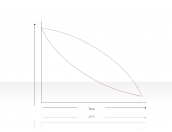 Curve Diagram 2.2.5.15