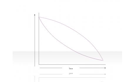 Curve Diagram 2.2.5.15