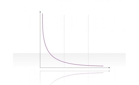 Curve Diagram 2.2.5.16