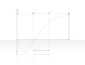 Curve Diagram 2.2.5.17