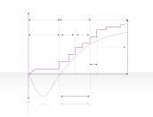 Curve Diagram 2.2.5.18