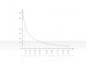 Curve Diagram 2.2.5.19