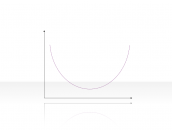 Curve Diagram 2.2.5.2