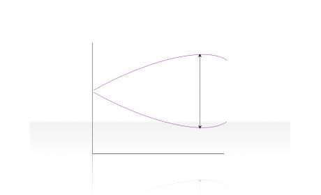 Curve Diagram 2.2.5.21