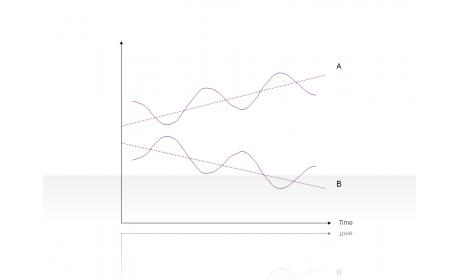 Curve Diagram 2.2.5.24