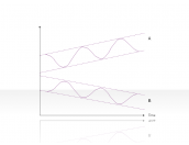 Curve Diagram 2.2.5.25