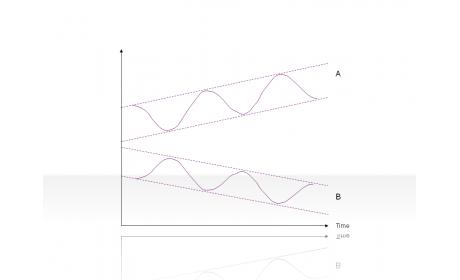 Curve Diagram 2.2.5.25