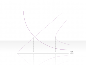 Curve Diagram 2.2.5.26