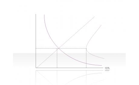 Curve Diagram 2.2.5.26