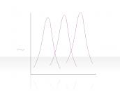 Curve Diagram 2.2.5.27