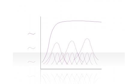 Curve Diagram 2.2.5.28