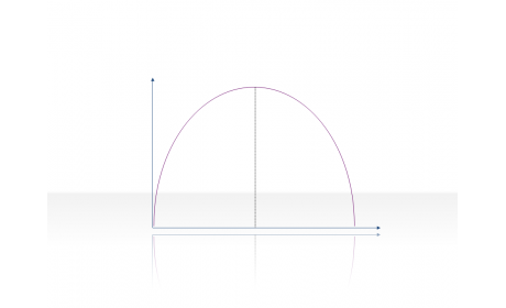Curve Diagram 2.2.5.3