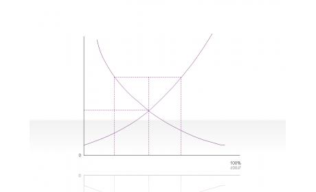 Curve Diagram 2.2.5.30