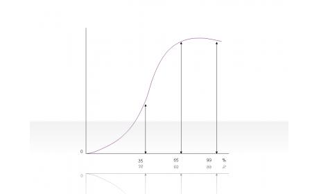 Curve Diagram 2.2.5.32