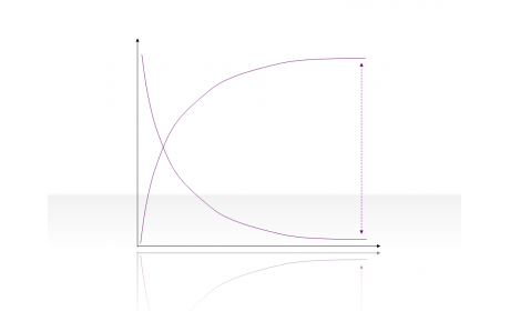 Curve Diagram 2.2.5.33