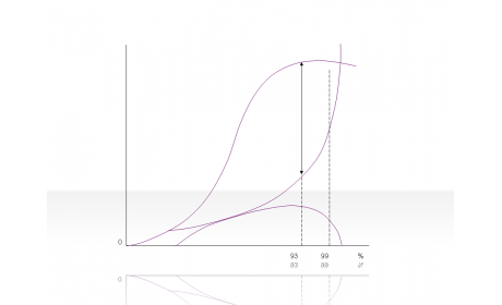 Curve Diagram 2.2.5.34