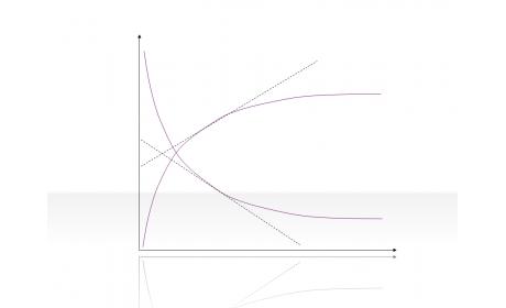 Curve Diagram 2.2.5.35