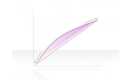 Curve Diagram 2.2.5.36