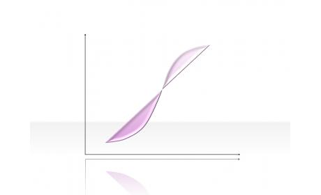 Curve Diagram 2.2.5.37