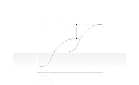 Curve Diagram 2.2.5.38