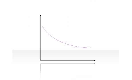 Curve Diagram 2.2.5.4