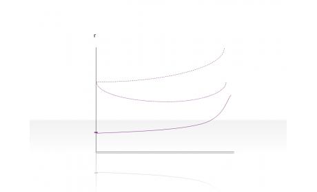 Curve Diagram 2.2.5.40