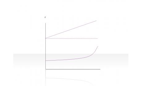 Curve Diagram 2.2.5.42