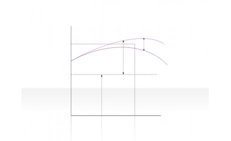 Curve Diagram 2.2.5.43