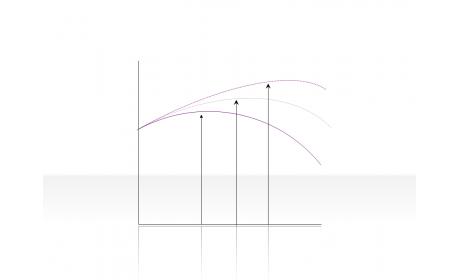 Curve Diagram 2.2.5.44