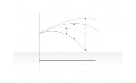 Curve Diagram 2.2.5.45