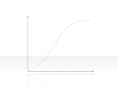 Curve Diagram 2.2.5.46