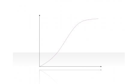 Curve Diagram 2.2.5.46