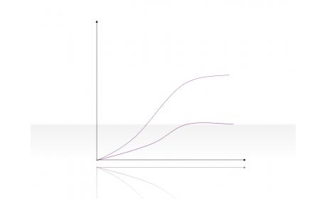 Curve Diagram 2.2.5.47