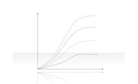 Curve Diagram 2.2.5.48