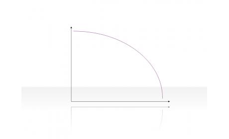 Curve Diagram 2.2.5.5