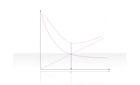Curve Diagram 2.2.5.51