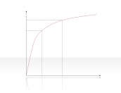 Curve Diagram 2.2.5.52